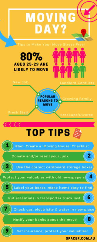 Moving Day Tips Infographic